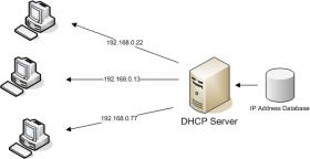 Instalando e configurando um servidor DHCP (4.2) no FreeBSD 9.2 – com distribuição de 510 IPs